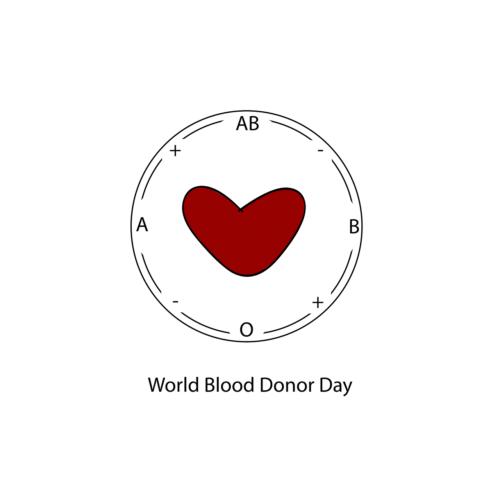 Základní fakta o krevních skupinách
